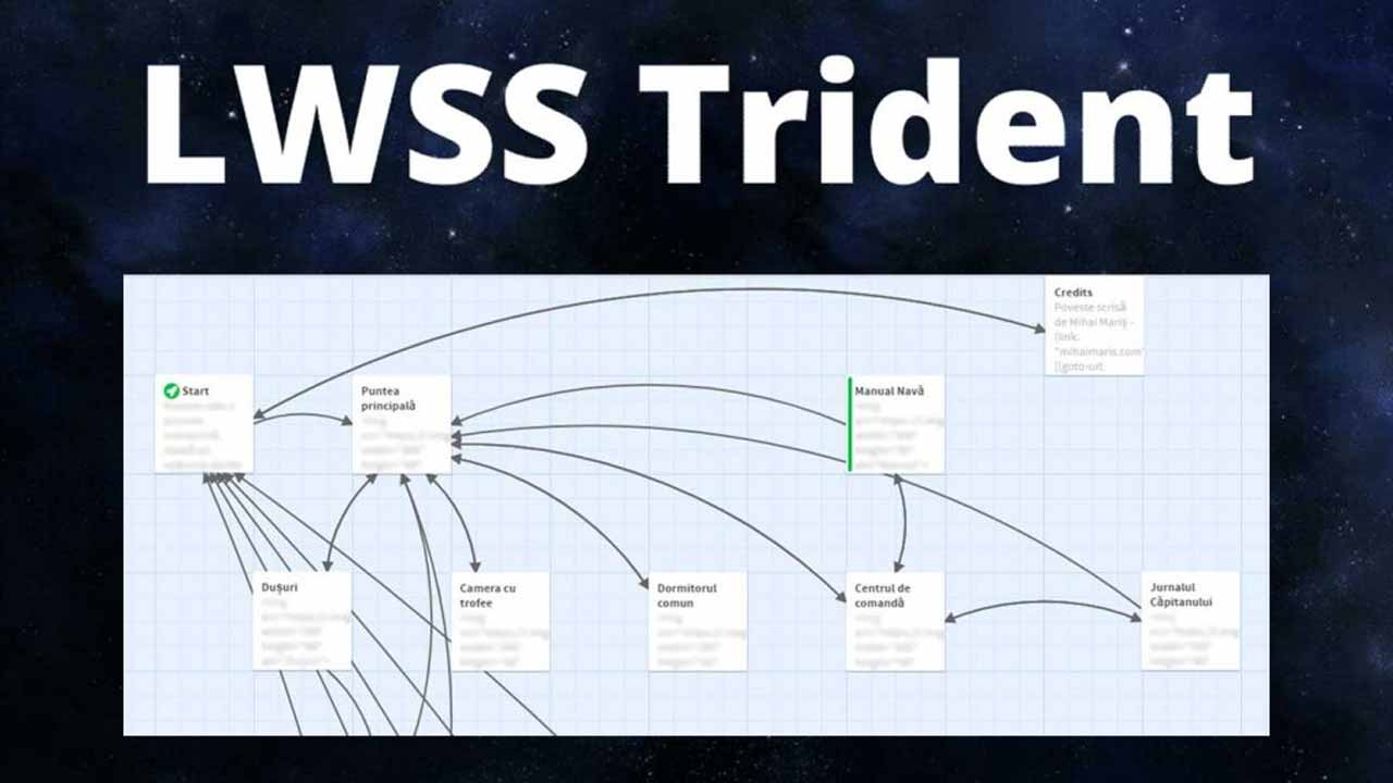 lwss-trident-explained
